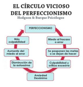 perfeccionismo-2