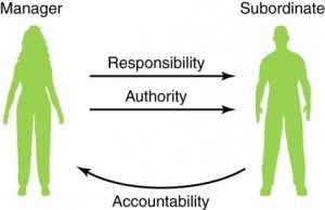 accountability - copia
