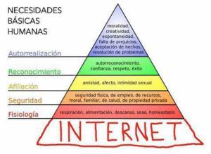 Pirámide de Maslow del siglo 21
