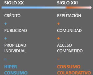 cc_alembo