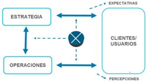 enfoque-gestion-de-operaciones1
