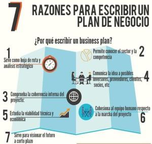 7 Razones para escribir un Plan de Negocio