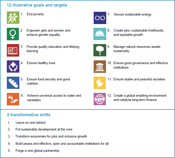 what is sustainable development goals pdf