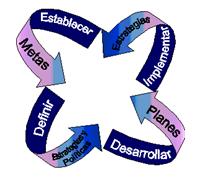 Funciones polinomicas de tercer grado ejercicios