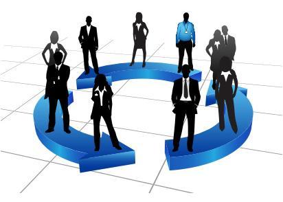 Formaci N Y Desarrollo Del Capital Humano En Las Empresas
