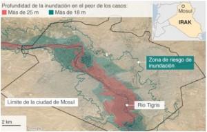 Profundidad del agua en Mosul en caso de colapso