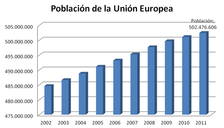 poblacion_unioneuropea