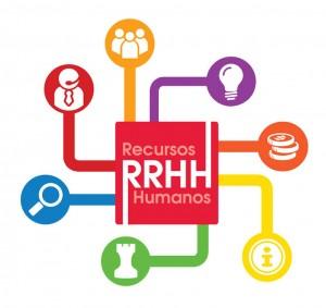 importancia del departamento de recursos humano: