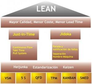 TPM (Total Productive Maintenance)