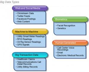 Big-Data-Types