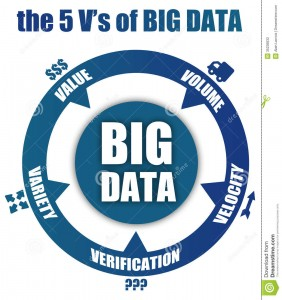 big-data-v-words-35236832