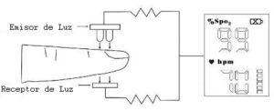 diagrama-pulsioximetro