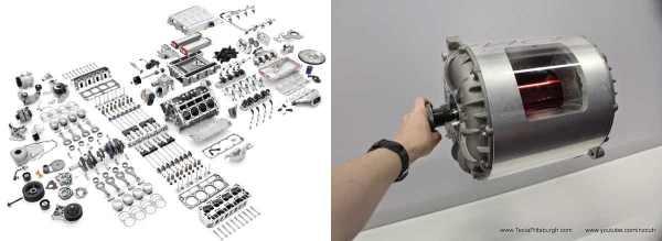 Imágen donde se ve a la derecha el despiece de un motor de combustión y, a la derecha, un motor eléctrico