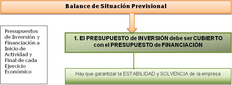 14b Plan financiero.jpg
