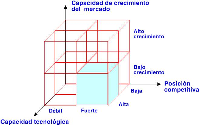 Image Result For Mercado De Transferencias