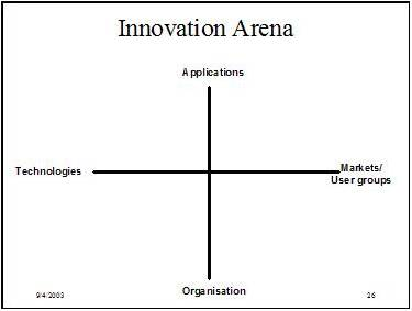 4 Innovation Arena.jpg