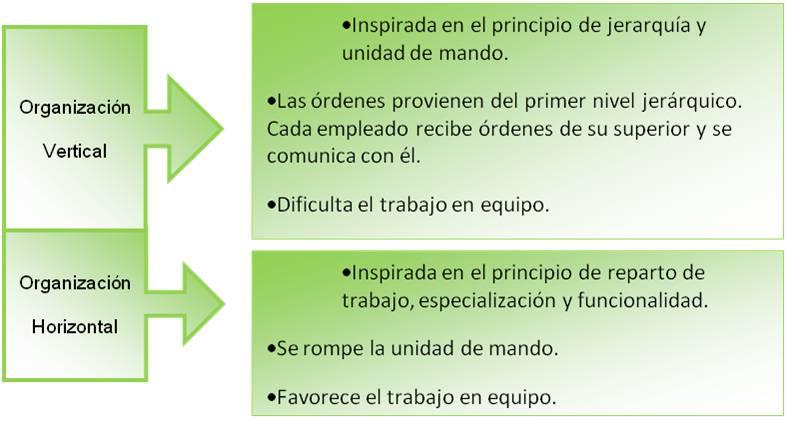 capital privado y emprendedor pdf