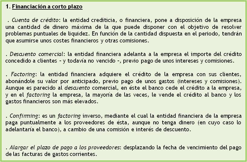 El Plan de Financiacin en Proyectos de negocio wiki EOI