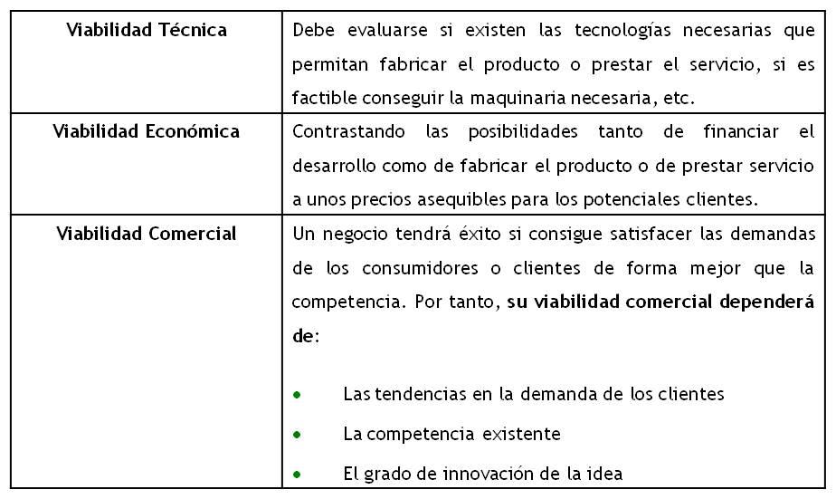 Elaboración de un Plan de Negocio en Proyectos de negocio 2 - wiki ...