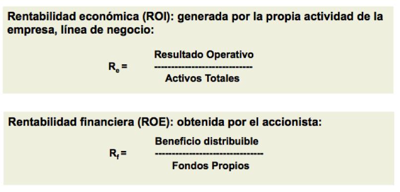 Diccionario de Control...