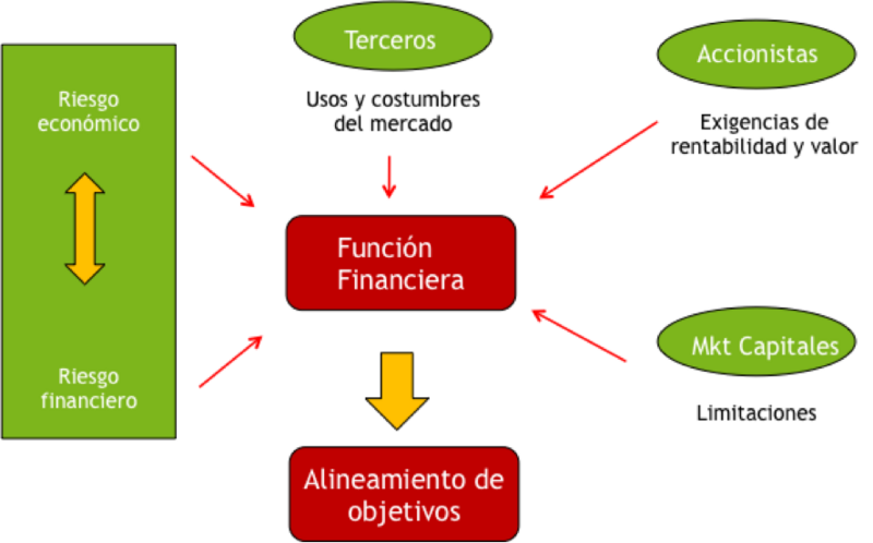Archivo:Funcion financiera.png