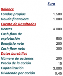 Ratios mercado.png